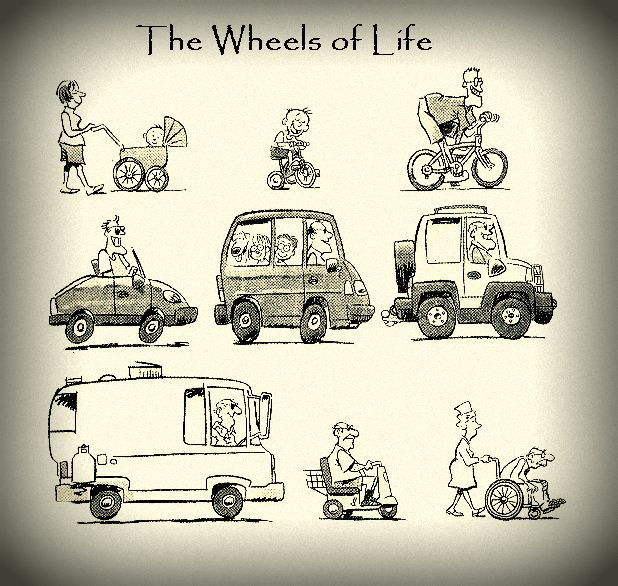 The Wheels of Life-Edited