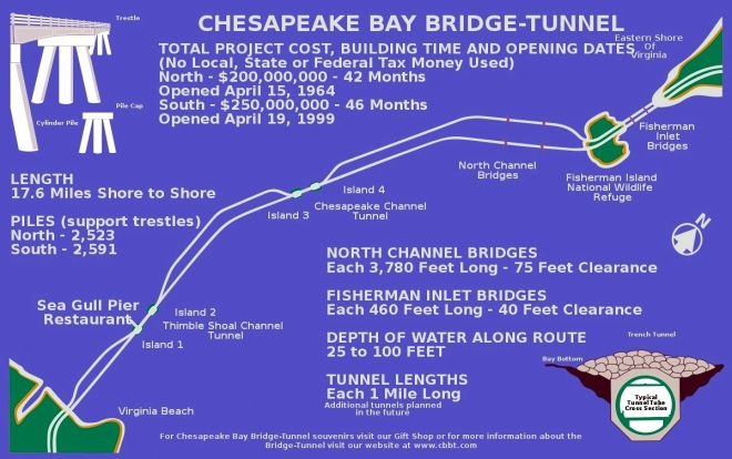 CBBT Map